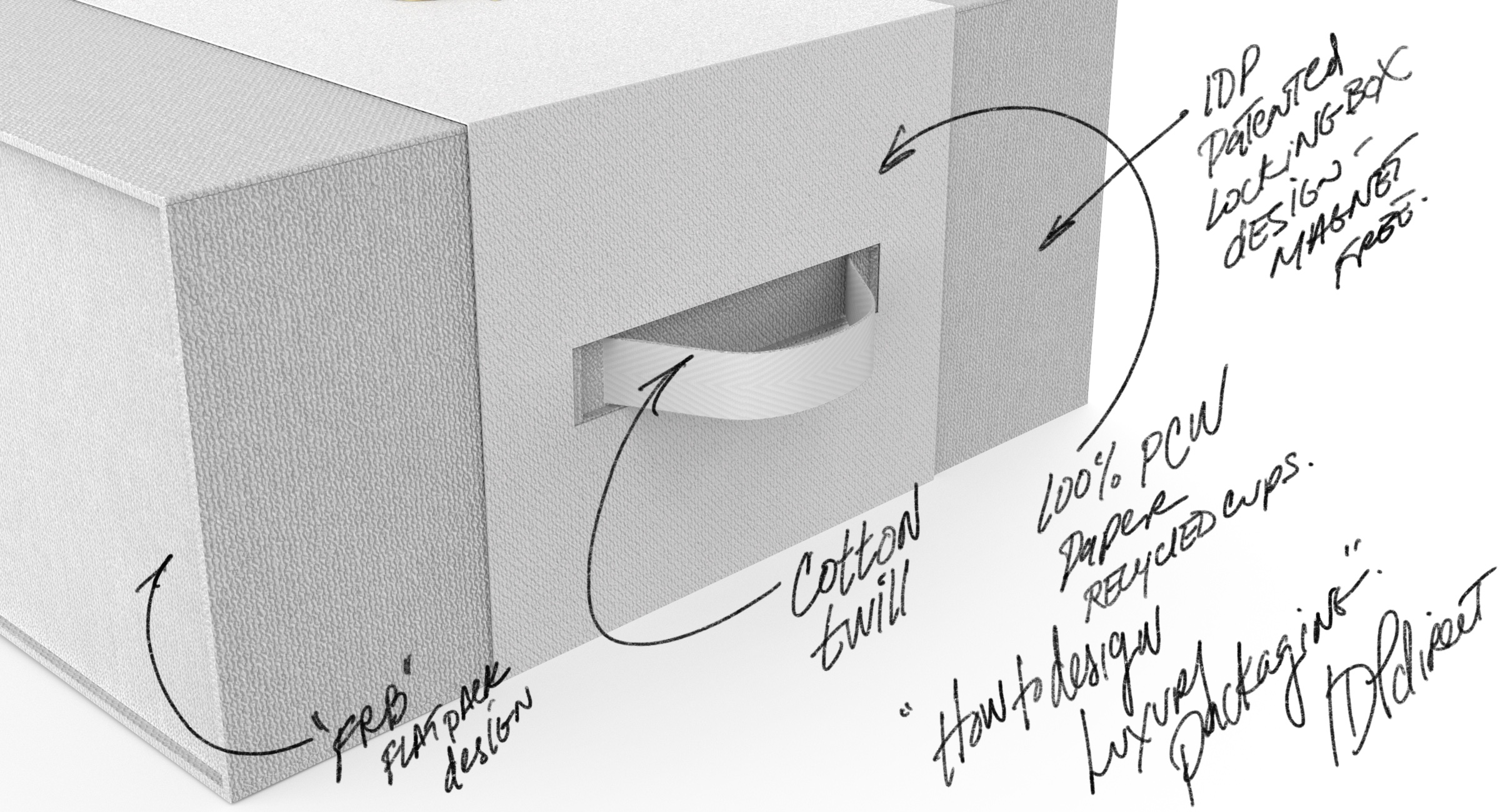 How to design luxury packaging header image shows notes on packaging render.